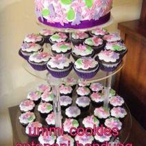 Ummi Cake