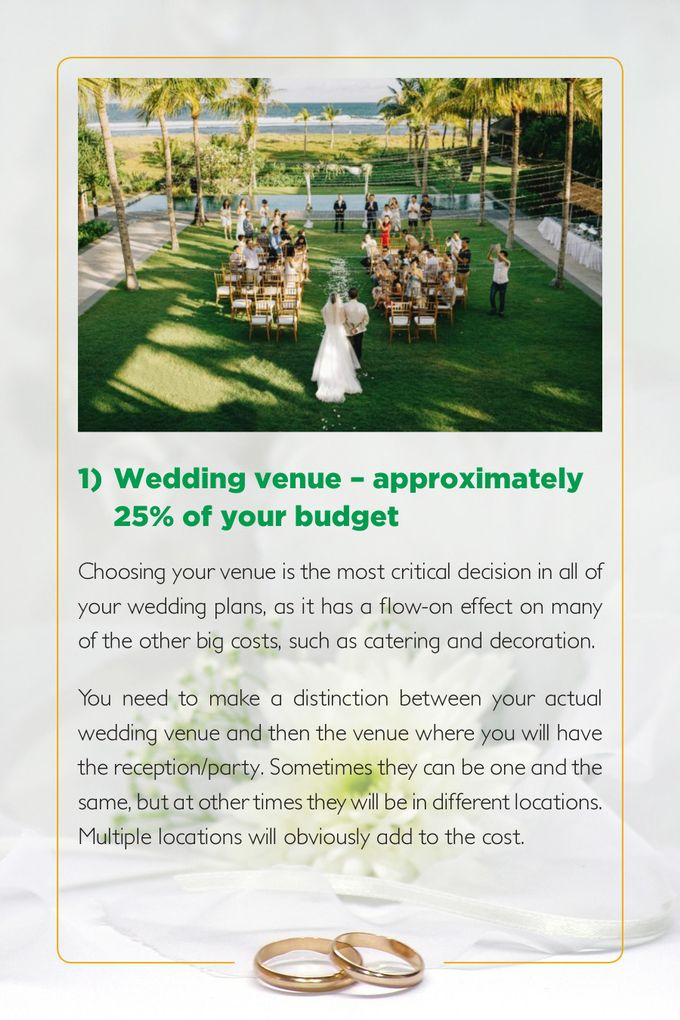 Three biggest cost decisions of your wedding by Balishanti Consulting - 003