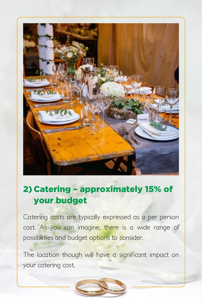 Three biggest cost decisions of your wedding by Balishanti Consulting - 006