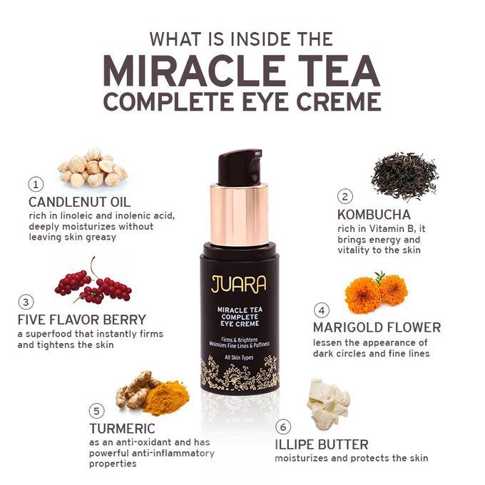 skin care by JUARA Skincare - 002