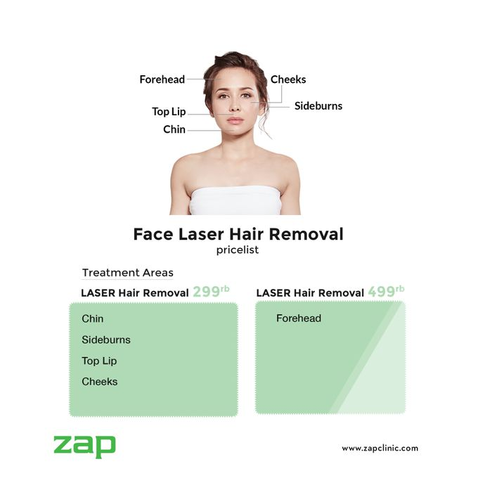 Hair Removal by ZAP Clinic - 002