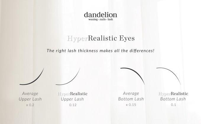 HyperRealistic Eyes - Back by popular demand by Dandelion ID - 002