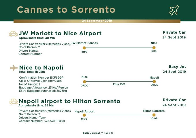 Sample Itinerary by Suite Journal - 013