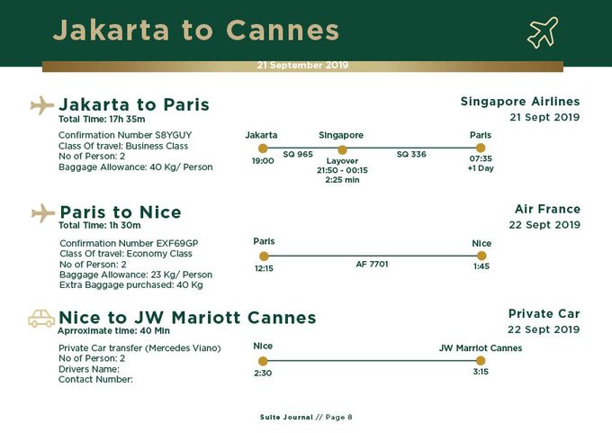 Sample Itinerary by Suite Journal - 008