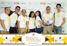 The Bandha -  Revenue &  Distribution by Bali Island Photobooth