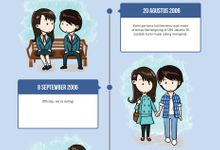 Modern Chibi by Online Invitation menica.co.id