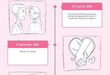 Sketch of Love by Online Invitation menica.co.id