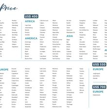 City & Price List by SweetEscape